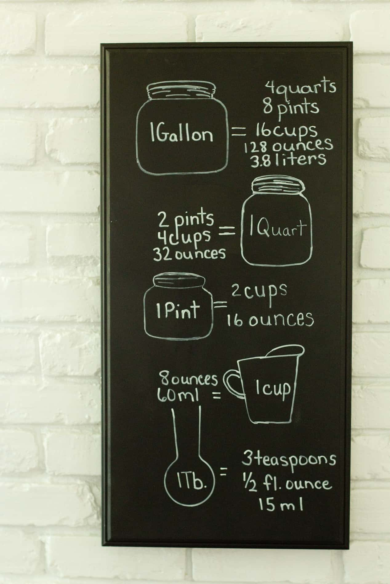 DIY Chalkboard Painted Kitchen Measurement Chart