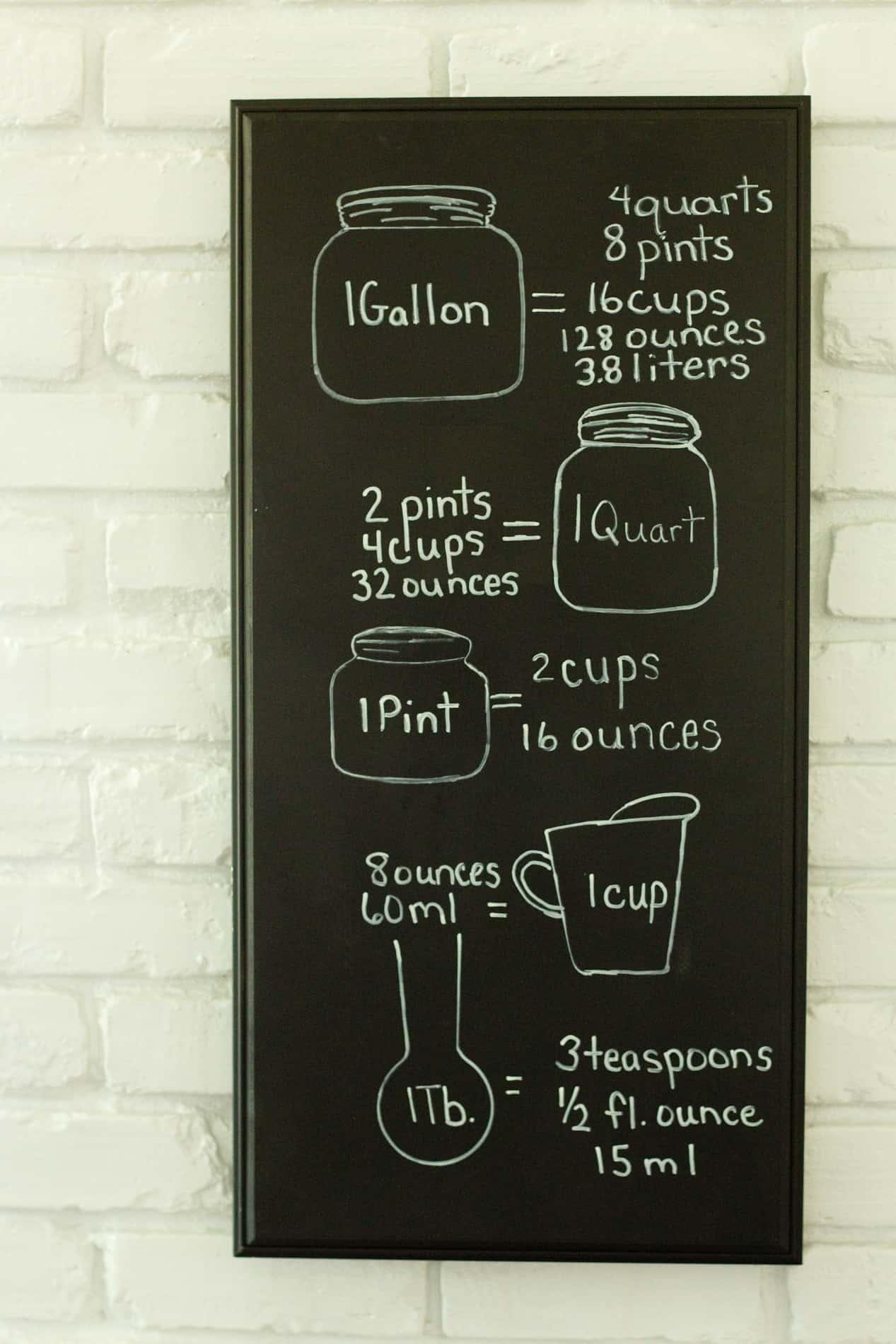 Diy Chalkboard Paint Kitchen Measurement Chart Savvy Apron