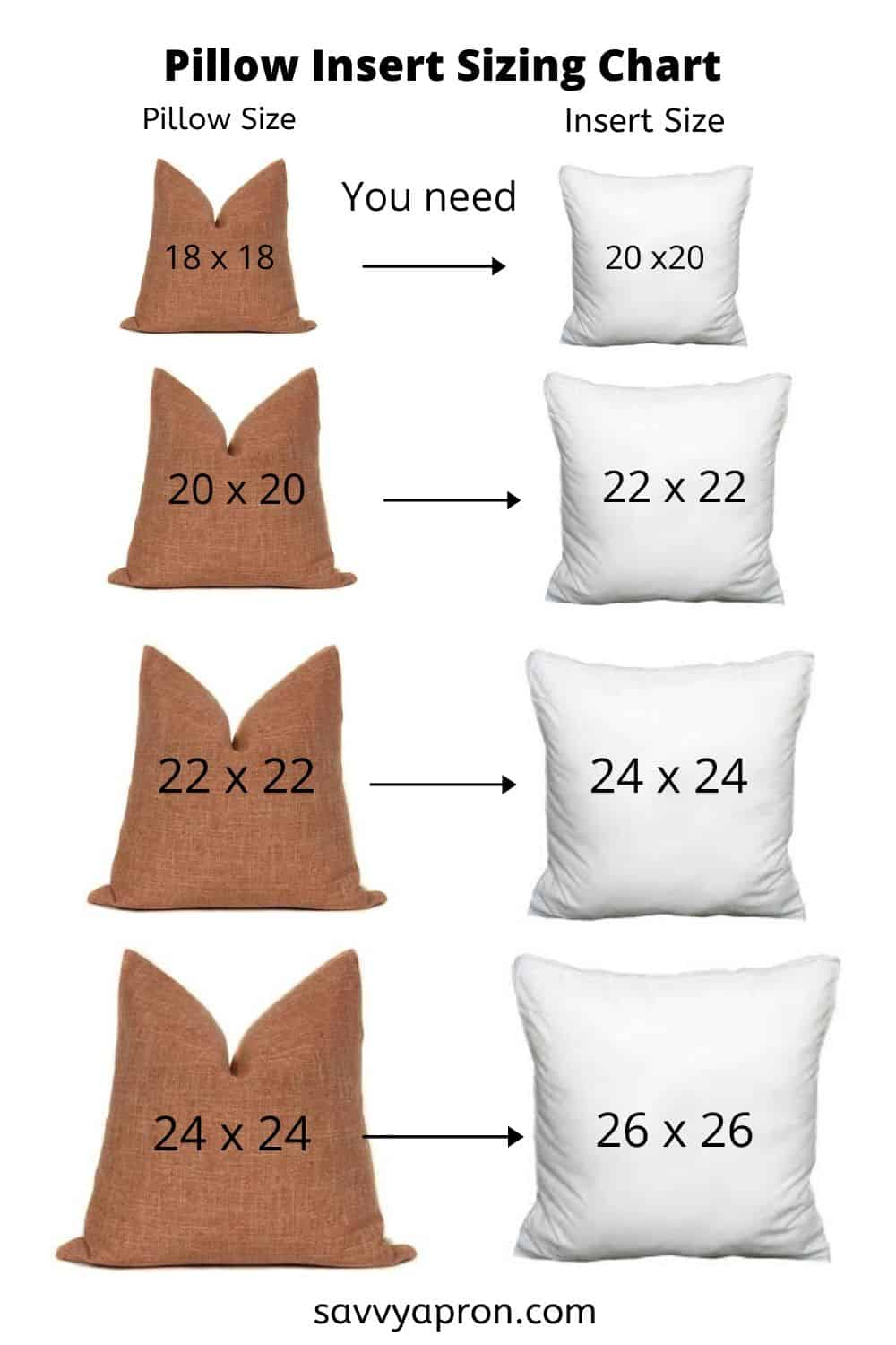 pillow insert sizing chart